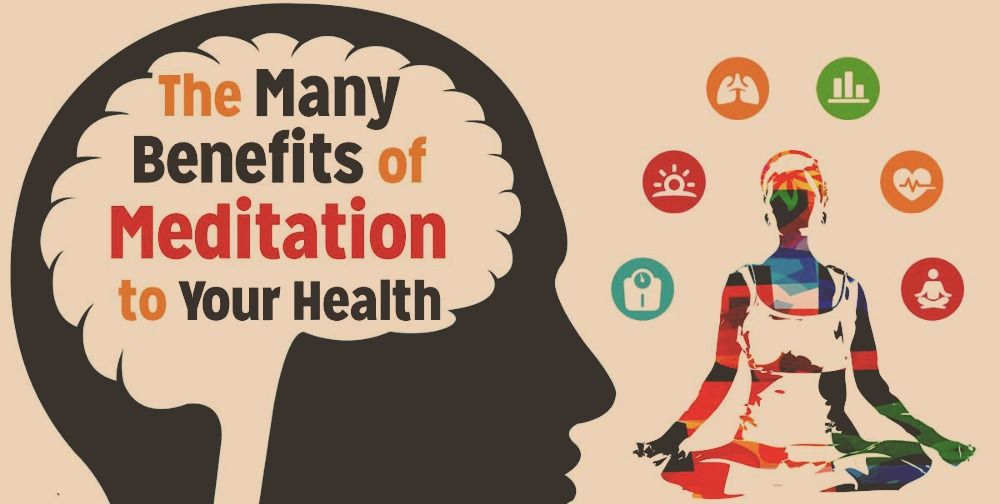 An infographic making the point about the many benefits of meditation on health